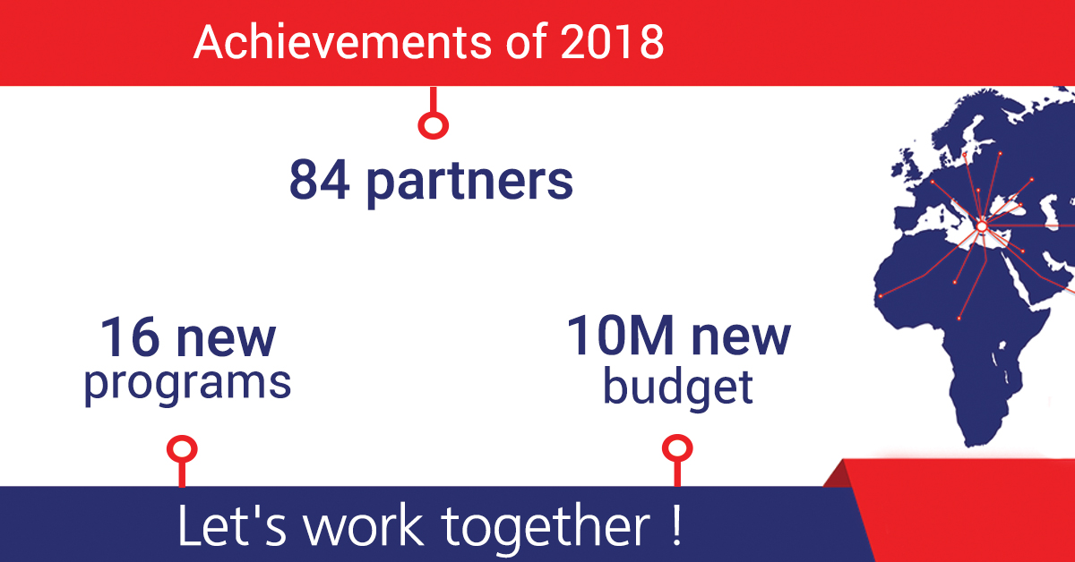 eeo achievements 2018