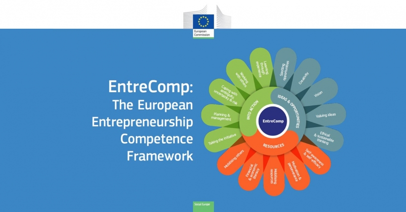 The EntreComp Implementation Training Material is out
